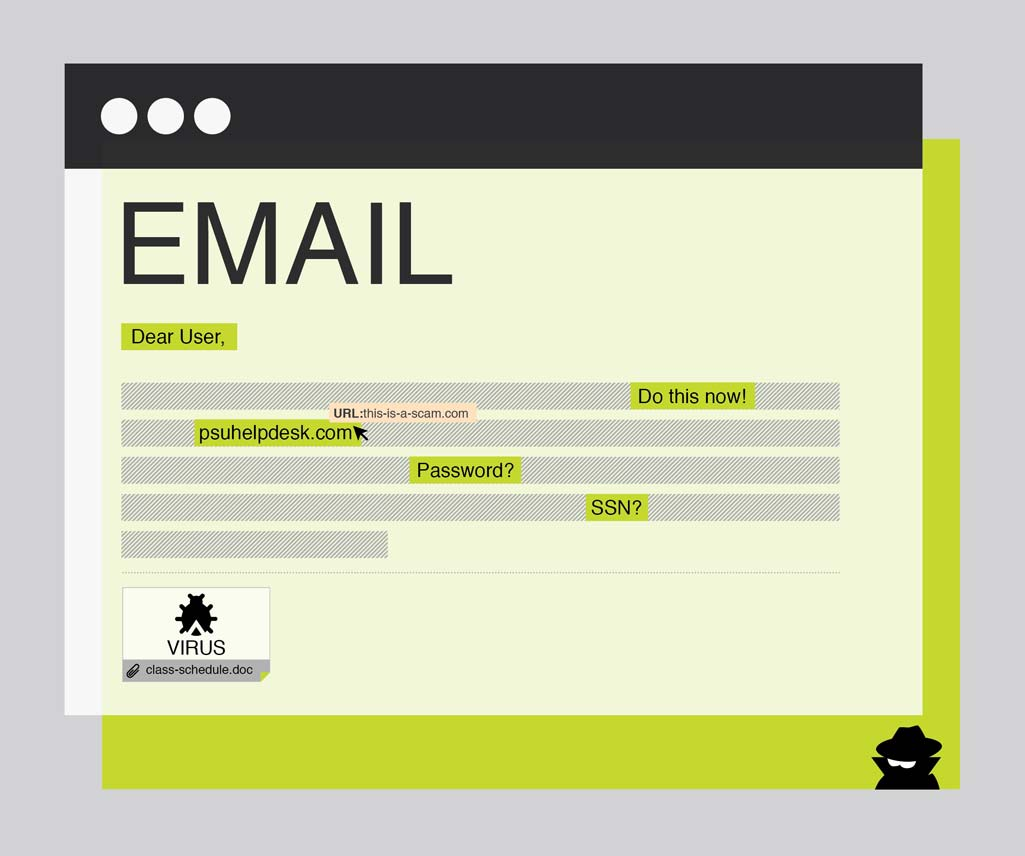 Sample email message with phishy attributes